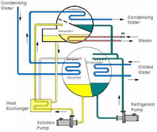 water pump seal schematic